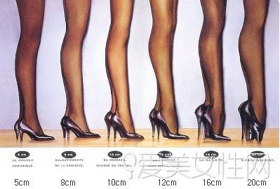 高跟鞋增高图示